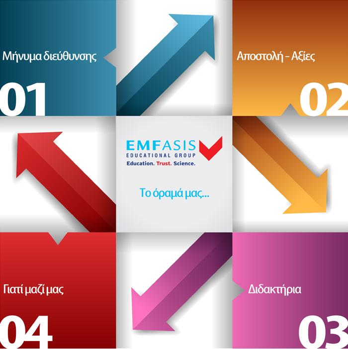 company11 Εκπαιδευτικός όμιλος Emfasis emfasis edu